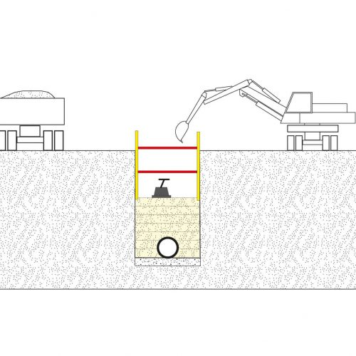 Beispiel Überschüttungsbedingungen A2, Grabenverbaugeräte.  Abb.: Güteschutz Kanalbau