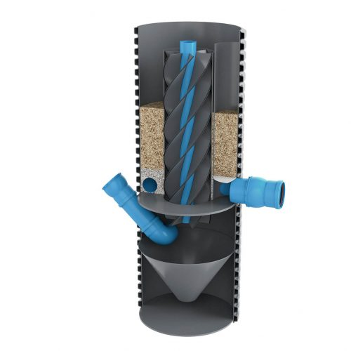 Zu den wesentlichen Bauteilen des Funke Filterschachts® zählen der tangentiale Zulauf, eine senkrecht im Schachtkörper integrierte Spirallamelle, ein Strömungstrenner, ein Filterkörper sowie ein umlaufendes Vollsickerrohr. Foto: Funke Kunststoffe