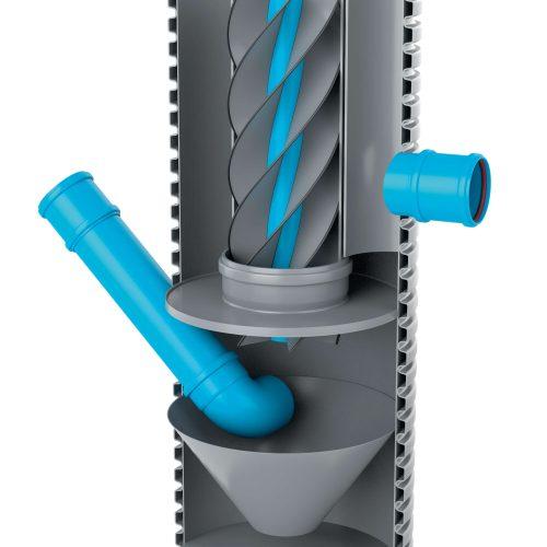 Der tangentiale Zulauf, eine senkrecht im Schachtkörper integrierte Spirallamelle, ein Strömungstrenner sowie eine Tauchwand zählen zu den wesentlichen Bauteilen des Funke Sedimentationsschachtes. Foto: Funke Kunststoffe GmbH