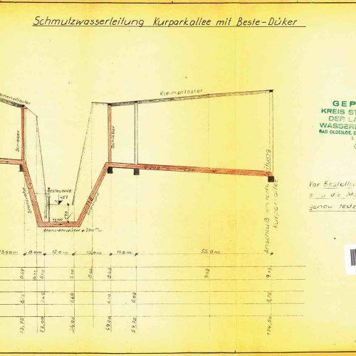Die zu sanierende Leitung im Querschnitt. Plan: Bauamt Bad Oldesloe